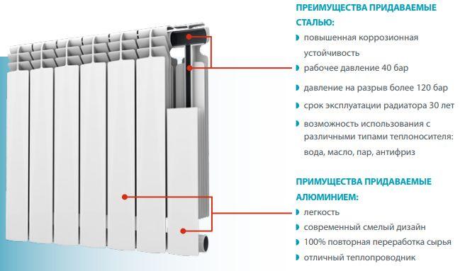 Преимущества Fondital Alustal 500/100